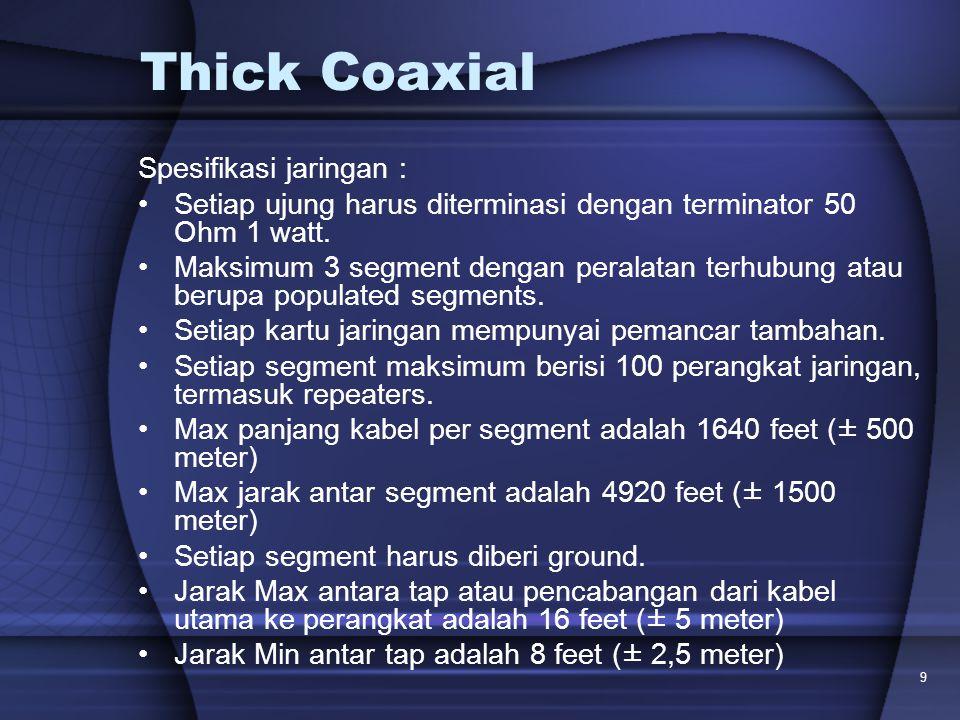 Thick Coaxial Spesifikasi jaringan :