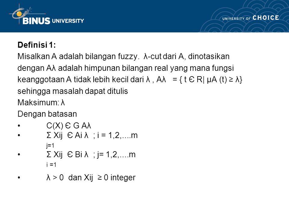 Definisi 1: Misalkan A adalah bilangan fuzzy. λ-cut dari A, dinotasikan. dengan Aλ adalah himpunan bilangan real yang mana fungsi.