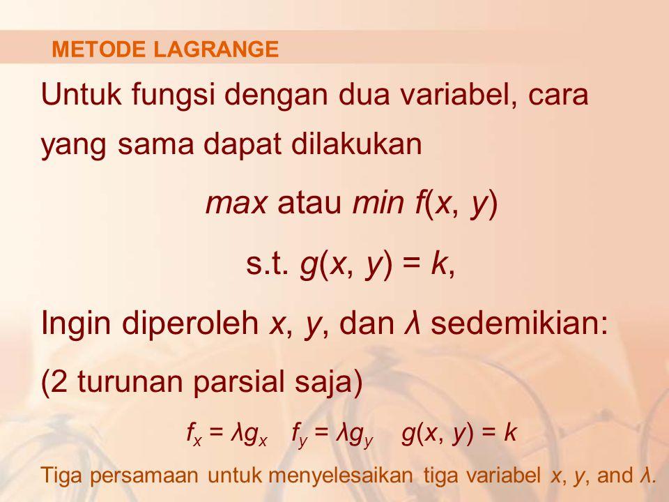 Ingin diperoleh x, y, dan λ sedemikian: