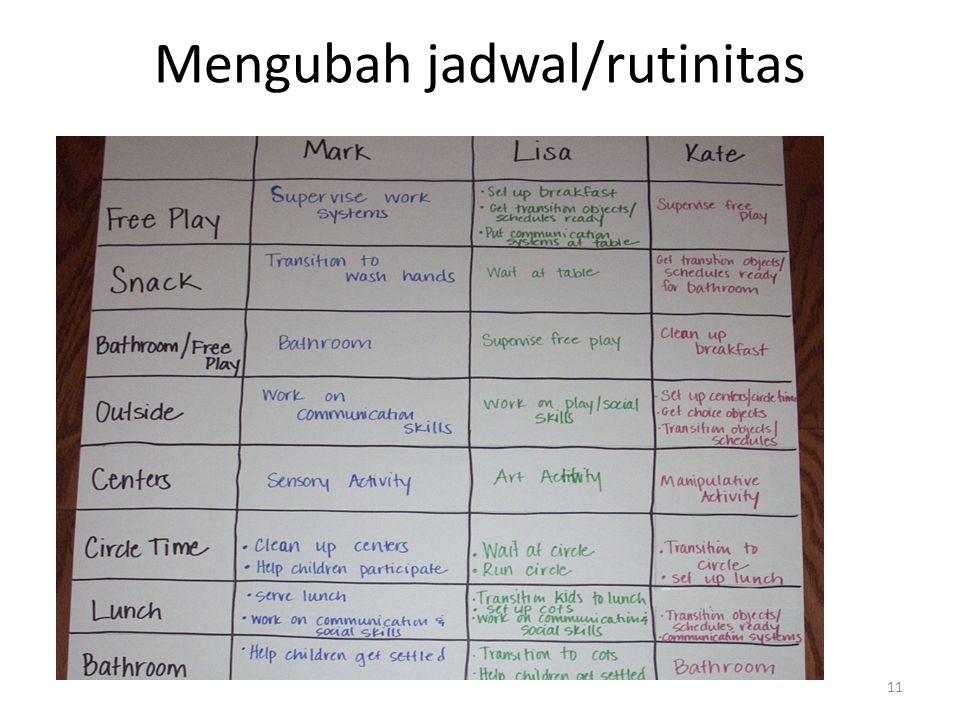Mengubah jadwal/rutinitas