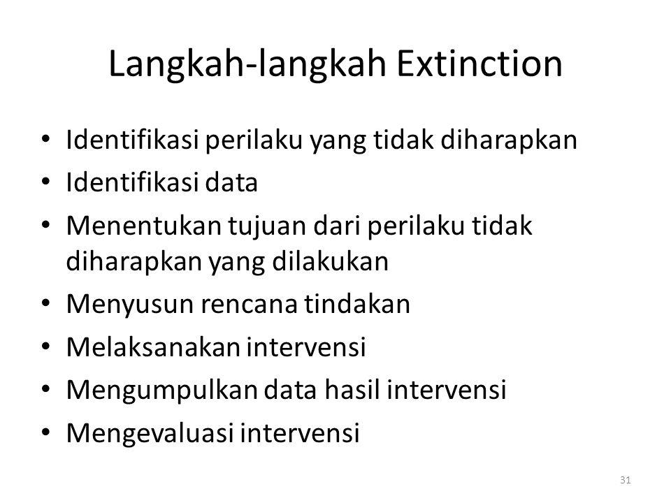 Langkah-langkah Extinction