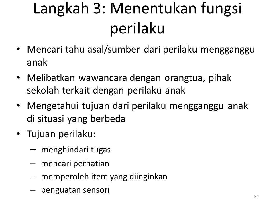 Langkah 3: Menentukan fungsi perilaku