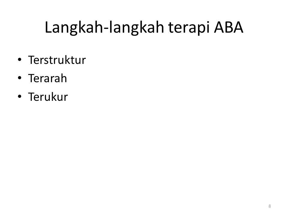 Langkah-langkah terapi ABA