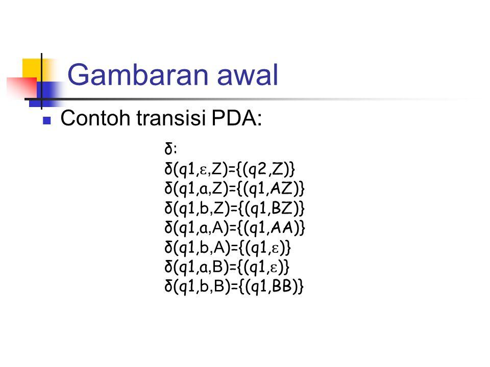 Gambaran awal Contoh transisi PDA: δ: δ(q1,ɛ,Z)={(q2,Z)}