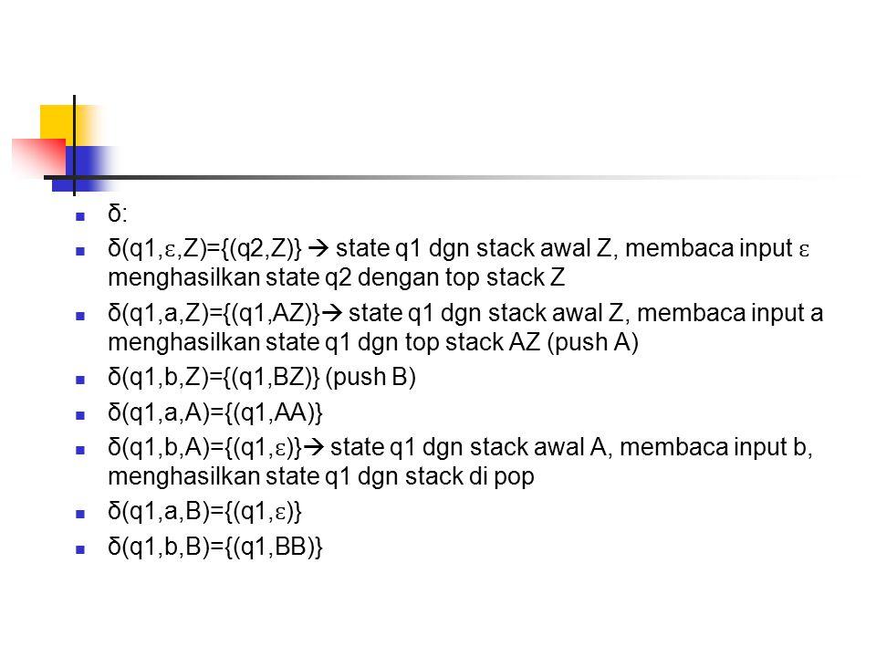δ: δ(q1,ɛ,Z)={(q2,Z)}  state q1 dgn stack awal Z, membaca input ɛ menghasilkan state q2 dengan top stack Z.