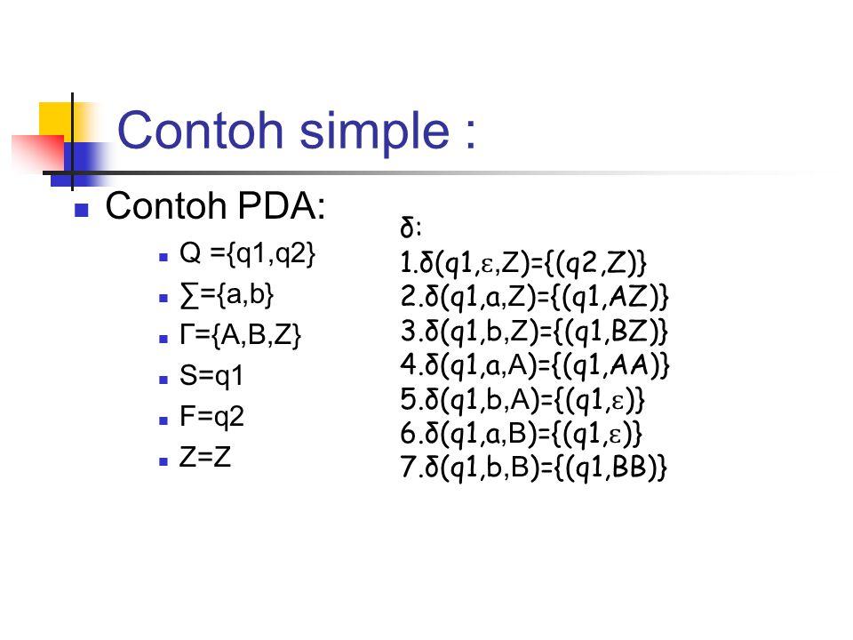 Contoh simple : Contoh PDA: Q ={q1,q2} δ: ∑={a,b} 1.δ(q1,ɛ,Z)={(q2,Z)}