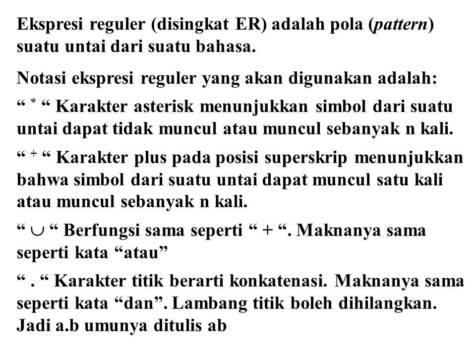 Ekspresi reguler (disingkat ER) adalah pola (pattern)