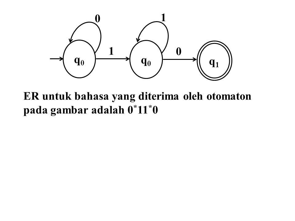q0 q1 1 ER untuk bahasa yang diterima oleh otomaton pada gambar adalah 0*11*0
