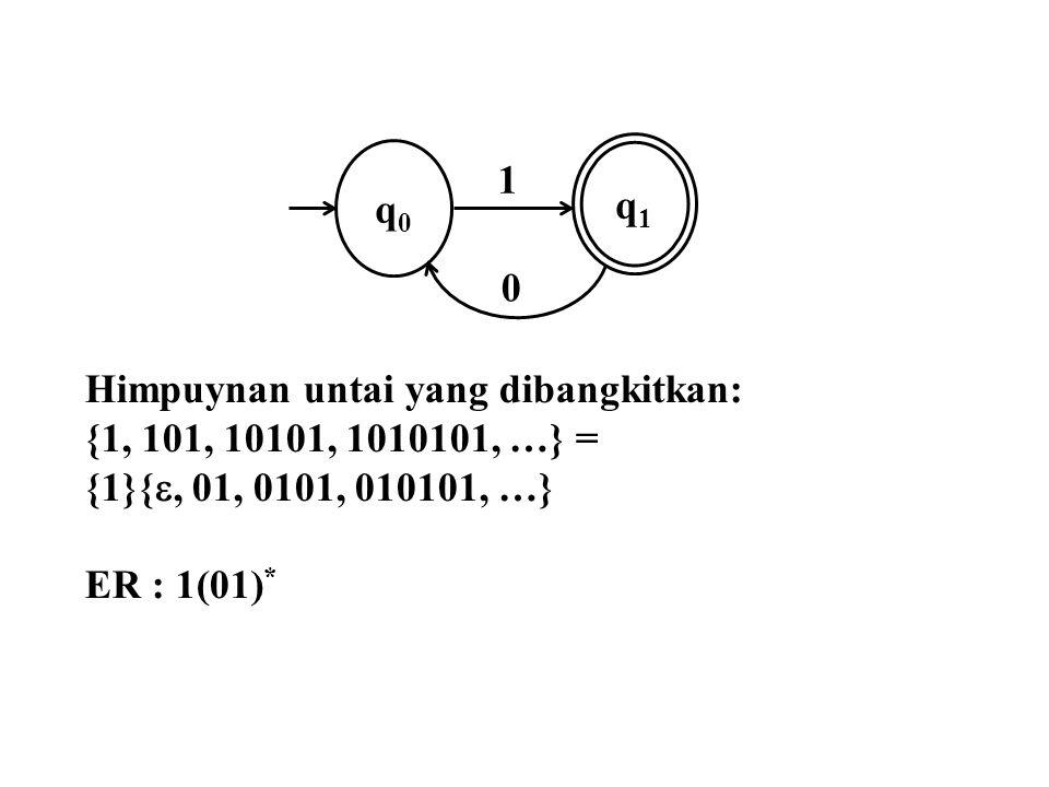 q0 q1. 1. Himpuynan untai yang dibangkitkan: {1, 101, 10101, 1010101, …} = {1}{, 01, 0101, 010101, …}