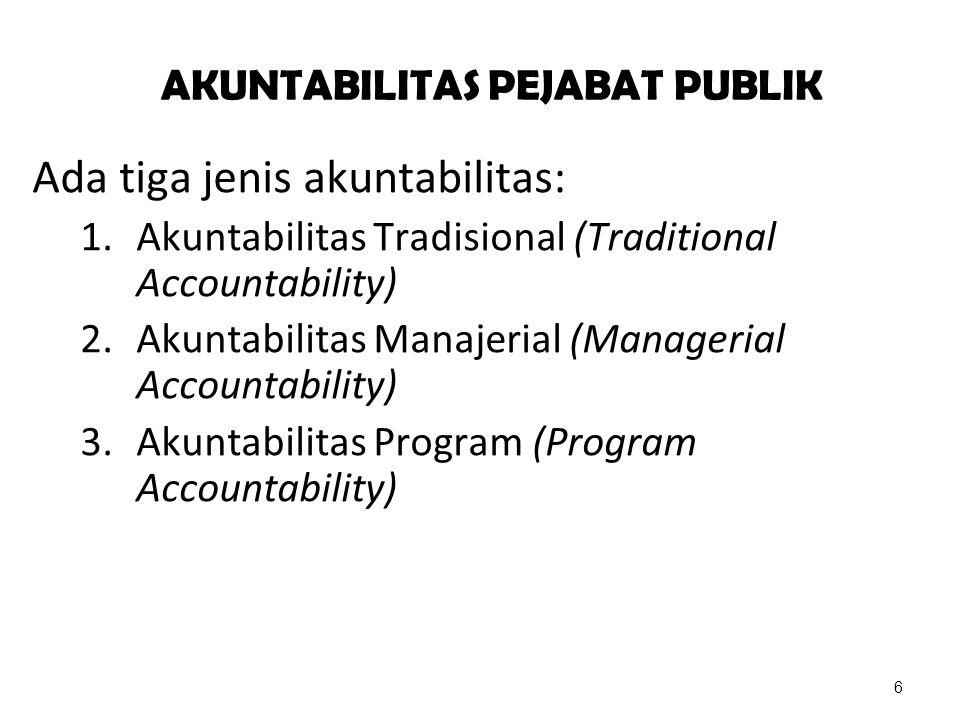 AKUNTABILITAS PEJABAT PUBLIK