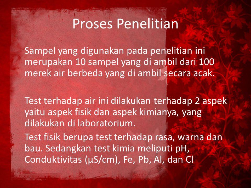 Proses Penelitian