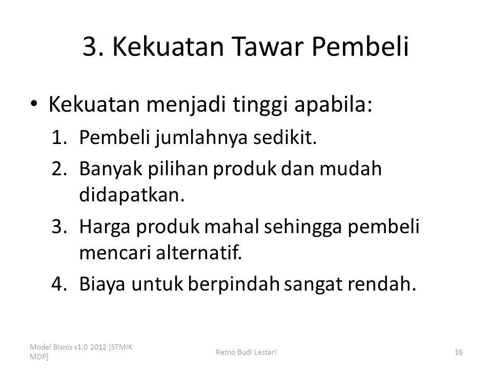 3. Kekuatan Tawar Pembeli