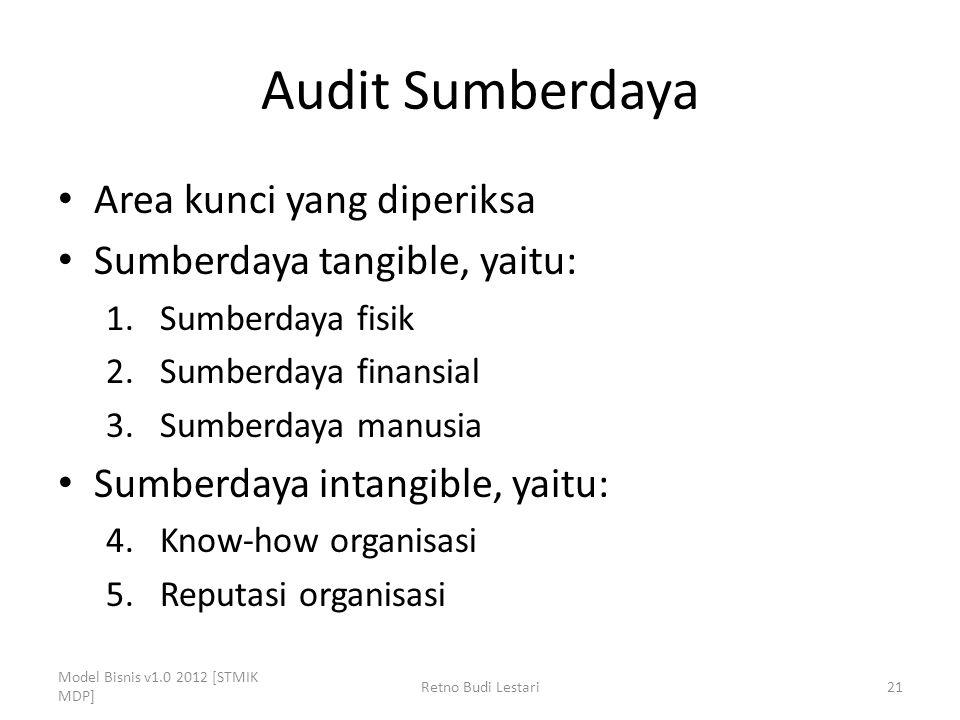 Audit Sumberdaya Area kunci yang diperiksa Sumberdaya tangible, yaitu: