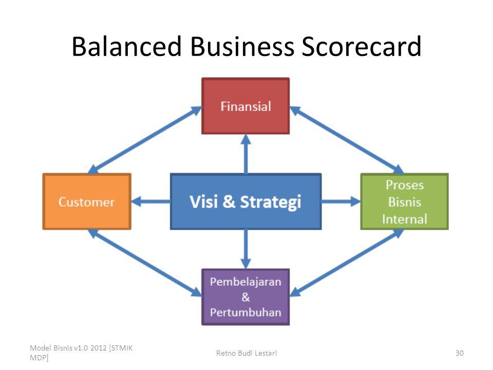 Balanced Business Scorecard
