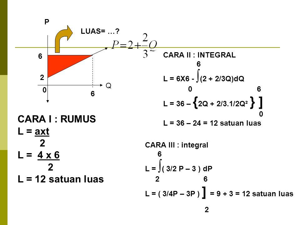 CARA I : RUMUS L = axt 2 L = 4 x 6 L = 12 satuan luas P LUAS= …