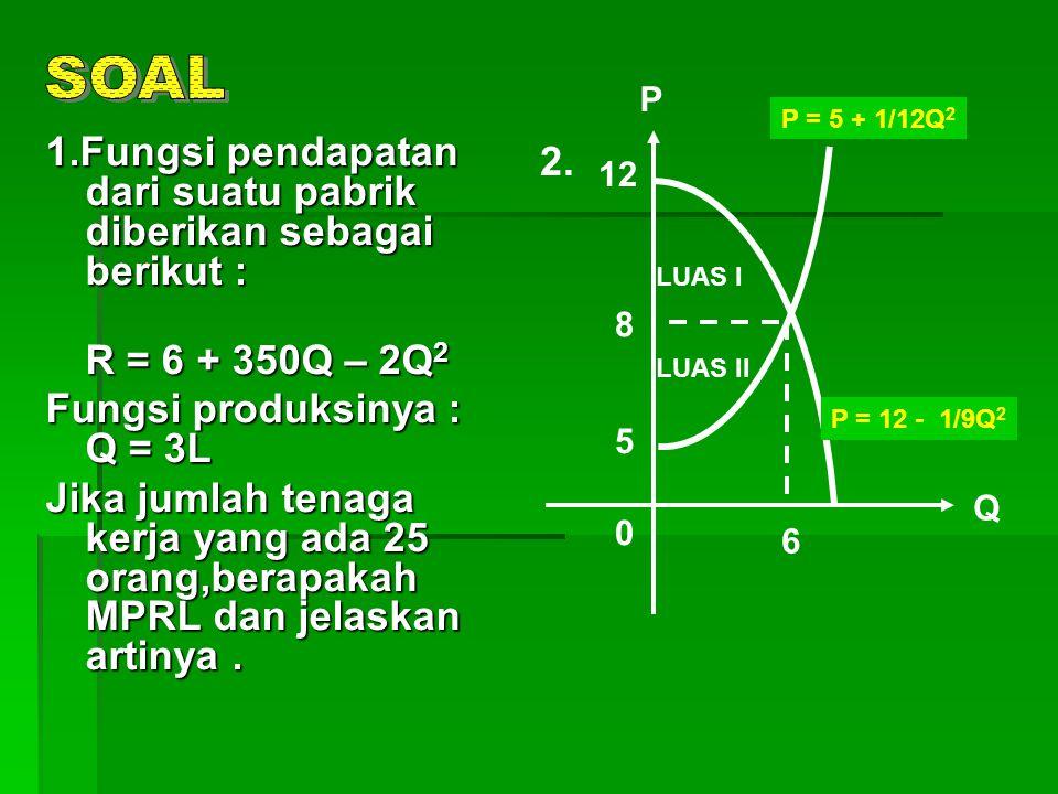 SOAL 1.Fungsi pendapatan dari suatu pabrik diberikan sebagai berikut :