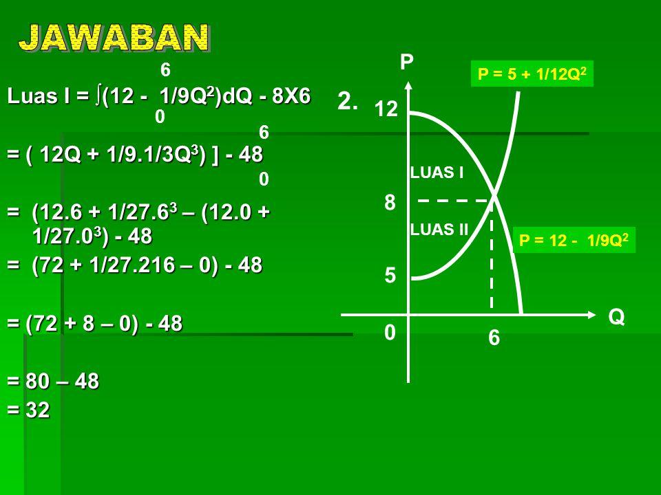 JAWABAN 2. P Luas I = ∫(12 - 1/9Q2)dQ - 8X6 12