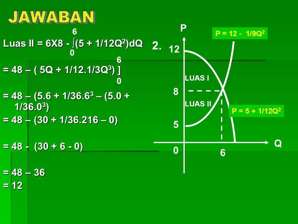 JAWABAN 2. P Luas II = 6X8 - ∫(5 + 1/12Q2)dQ 12