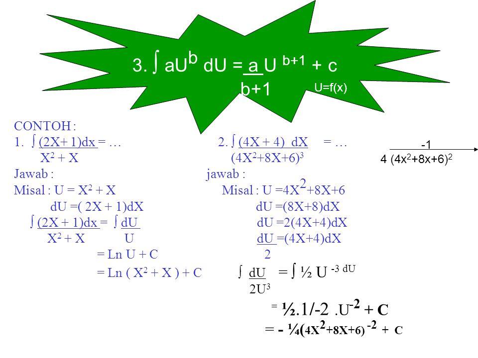 3. ∫ aUb dU = a U b+1 + c b+1 = - ¼(4X2+8X+6) -2 + C CONTOH :
