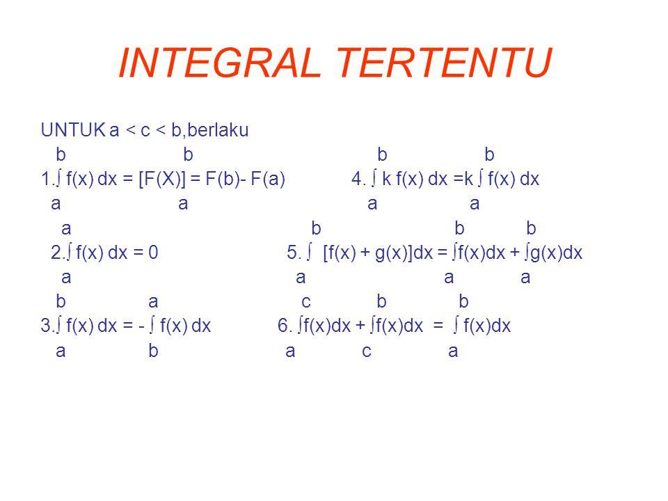 INTEGRAL TERTENTU UNTUK a < c < b,berlaku b b b b