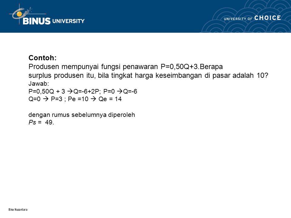 Contoh: Produsen mempunyai fungsi penawaran P=0,50Q+3