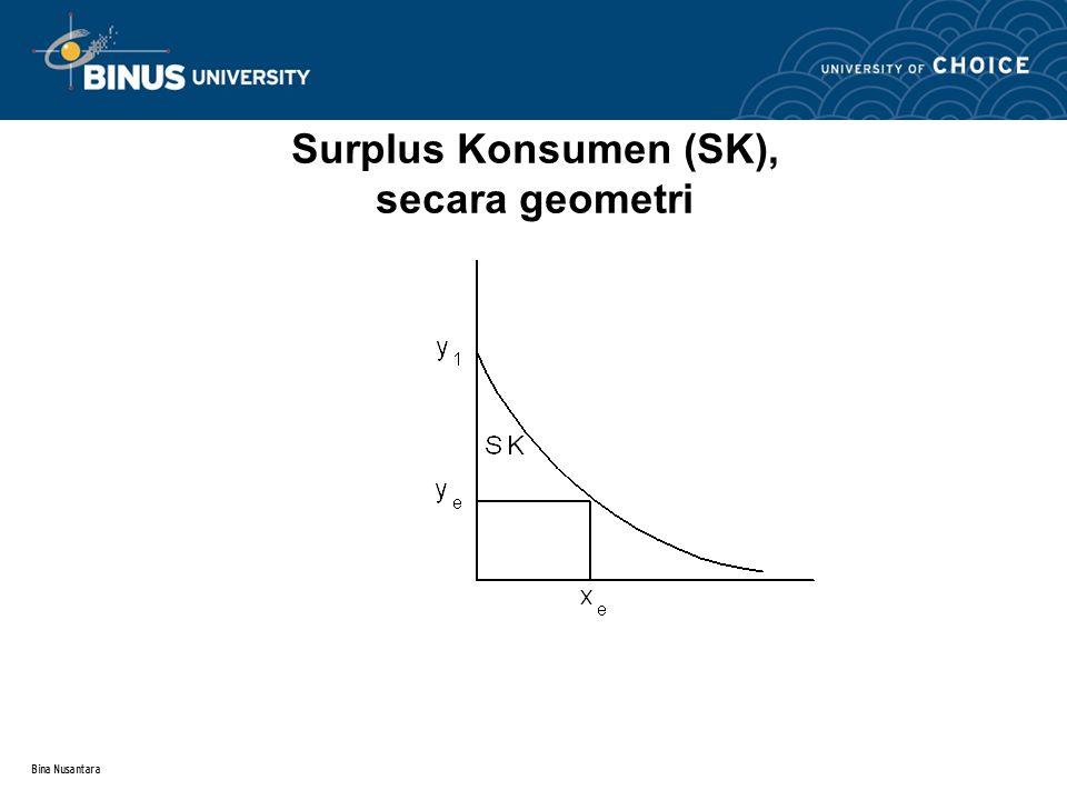 Surplus Konsumen (SK), secara geometri
