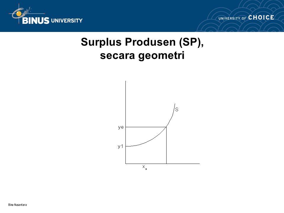 Surplus Produsen (SP), secara geometri