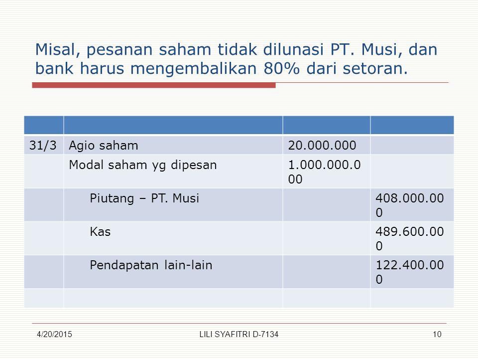 Misal, pesanan saham tidak dilunasi PT