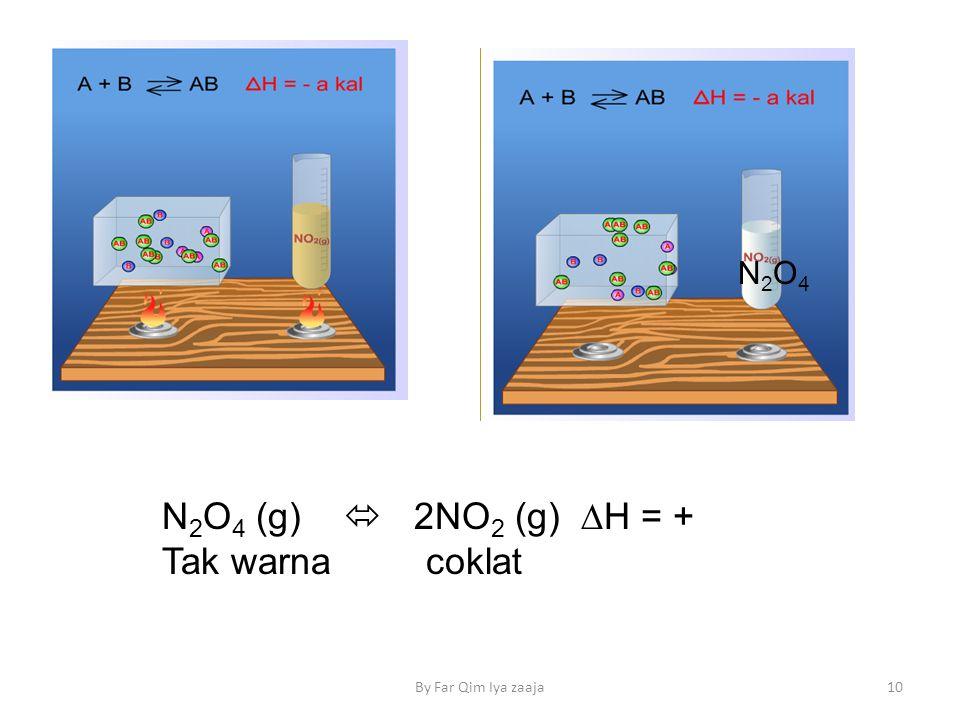 N2O4 N2O4 (g)  2NO2 (g) ∆H = + Tak warna coklat By Far Qim Iya zaaja