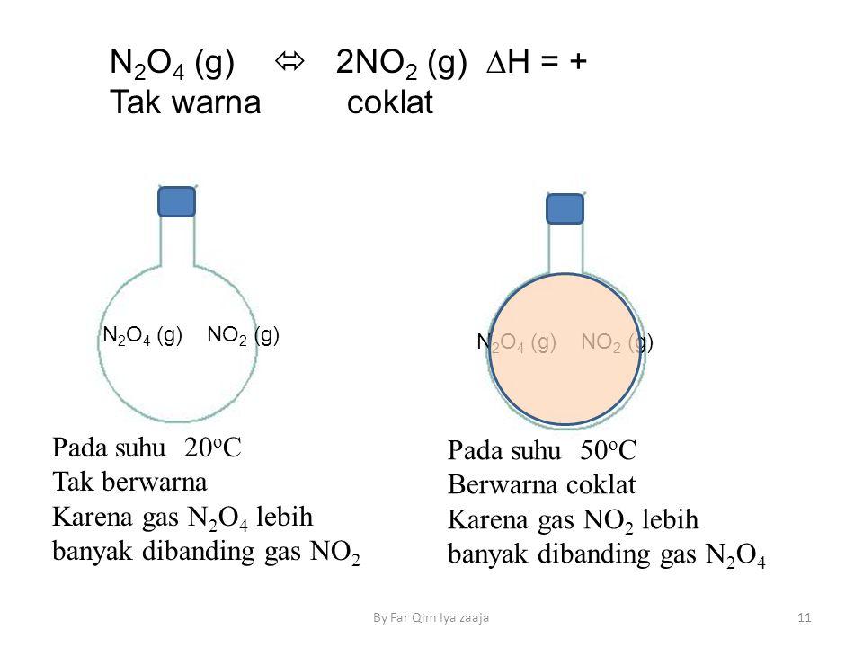 N2O4 (g)  2NO2 (g) ∆H = + Tak warna coklat Pada suhu 20oC