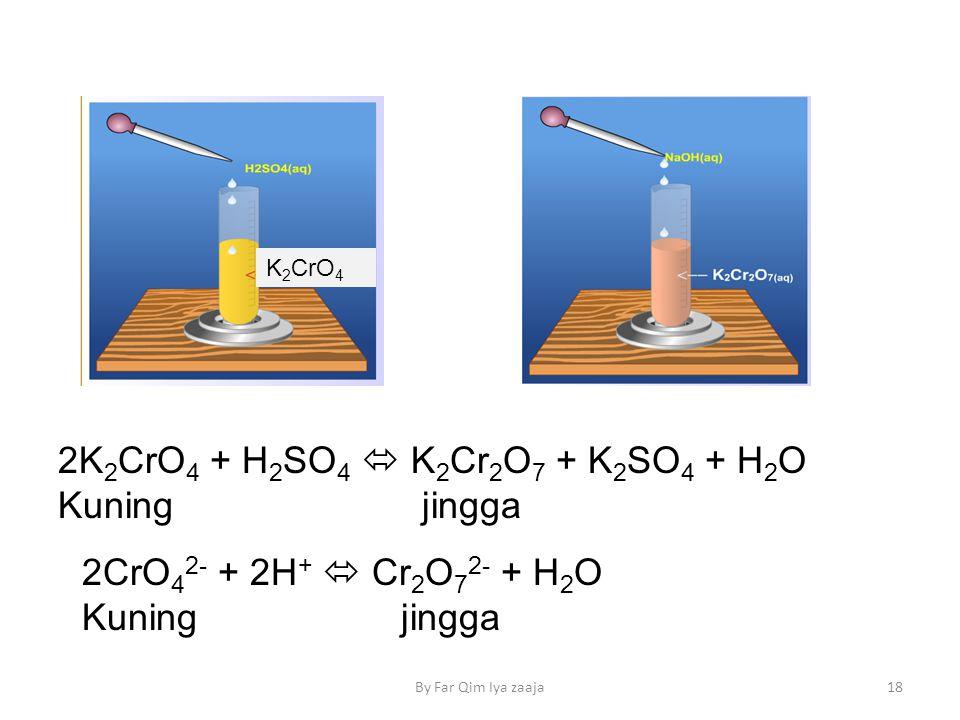 2K2CrO4 + H2SO4  K2Cr2O7 + K2SO4 + H2O Kuning jingga