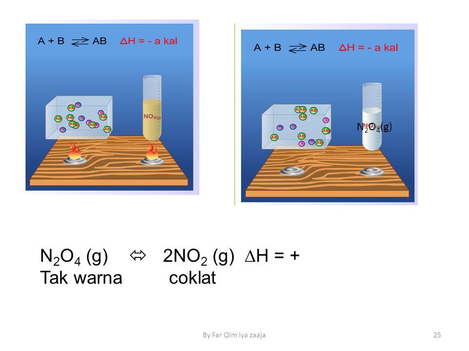 N2O4 (g)  2NO2 (g) ∆H = + Tak warna coklat N2O4(g)