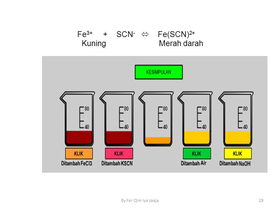 Fe3+ + SCN-  Fe(SCN)2+ Kuning Merah darah By Far Qim Iya zaaja