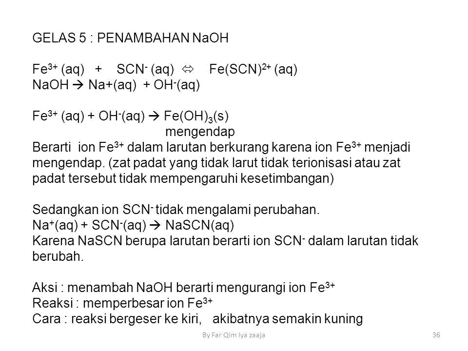 GELAS 5 : PENAMBAHAN NaOH Fe3+ (aq) + SCN- (aq)  Fe(SCN)2+ (aq)