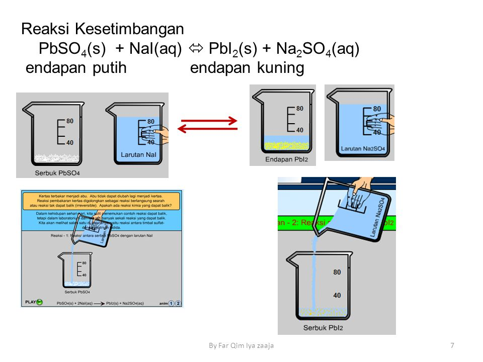PbSO4(s) + NaI(aq)  PbI2(s) + Na2SO4(aq) endapan putih endapan kuning