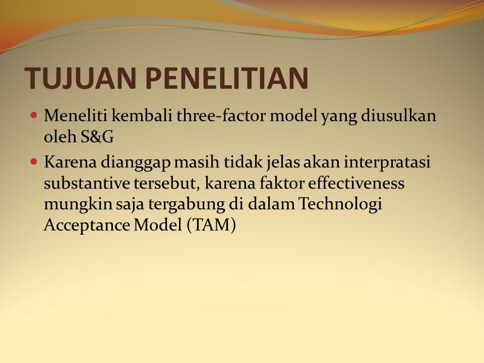 TUJUAN PENELITIAN Meneliti kembali three-factor model yang diusulkan oleh S&G.