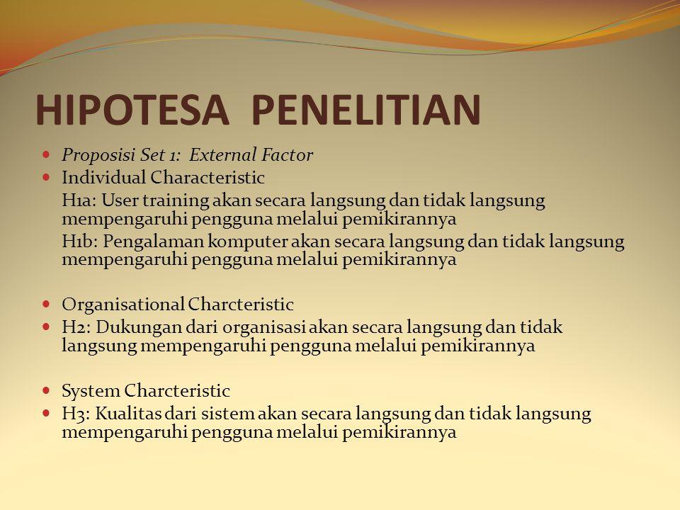 HIPOTESA PENELITIAN Proposisi Set 1: External Factor