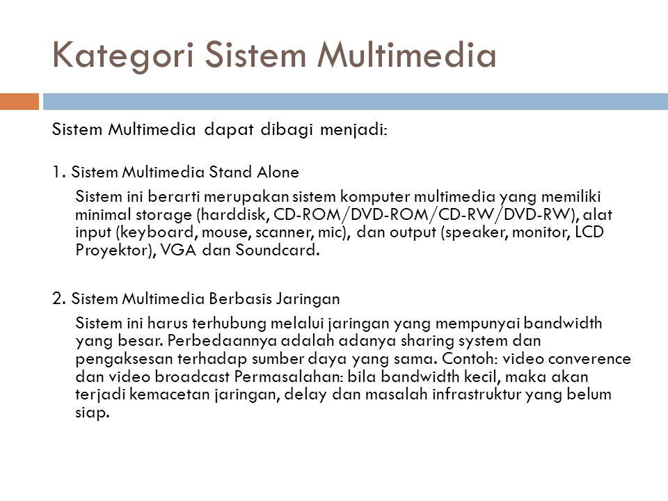 Kategori Sistem Multimedia