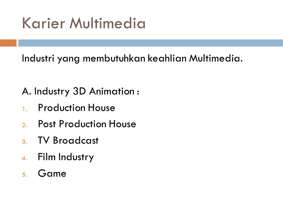 Karier Multimedia Industri yang membutuhkan keahlian Multimedia.