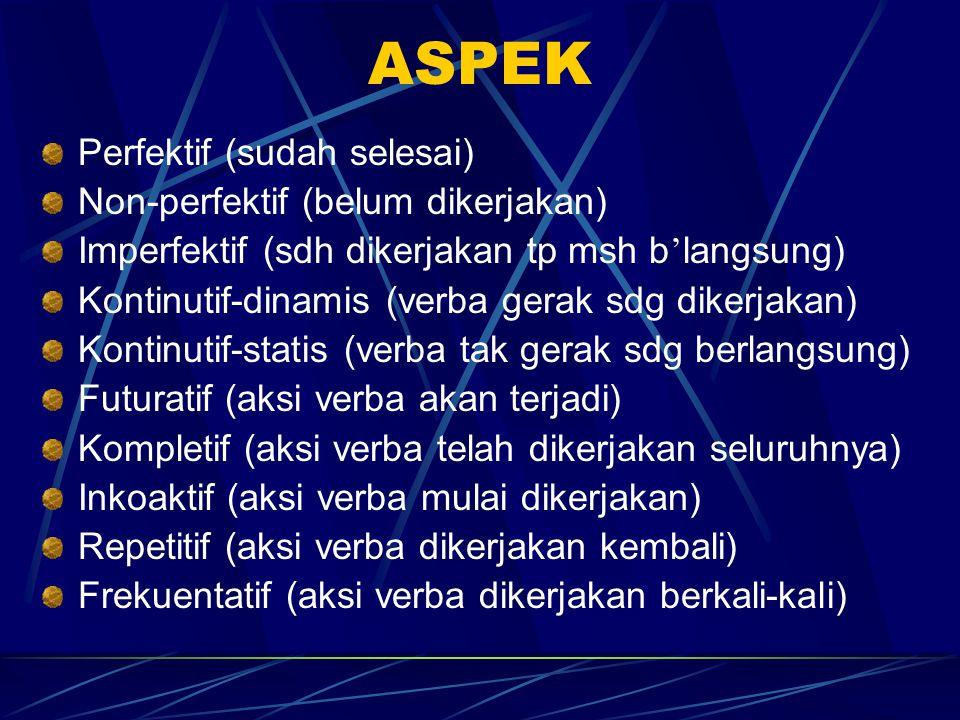 ASPEK Perfektif (sudah selesai) Non-perfektif (belum dikerjakan)