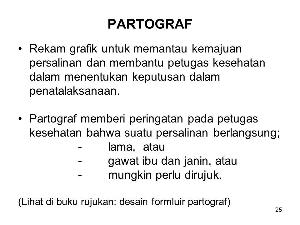 PARTOGRAF Rekam grafik untuk memantau kemajuan