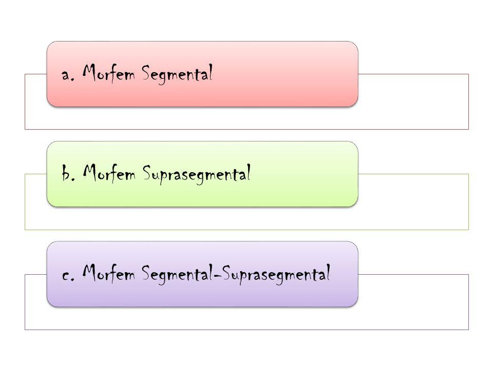 a. Morfem Segmental b. Morfem Suprasegmental c. Morfem Segmental-Suprasegmental