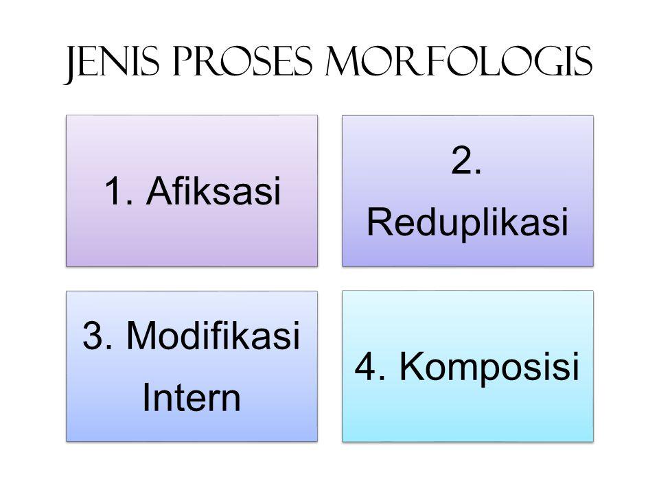 Jenis Proses Morfologis