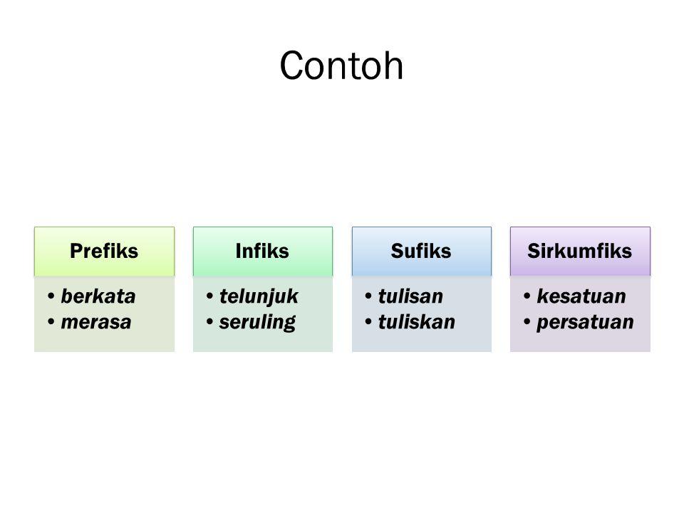 Contoh Prefiks berkata merasa Infiks telunjuk seruling Sufiks tulisan