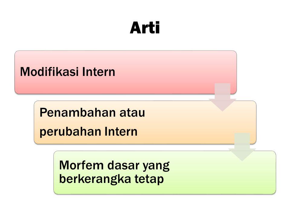Arti Modifikasi Intern Penambahan atau perubahan Intern