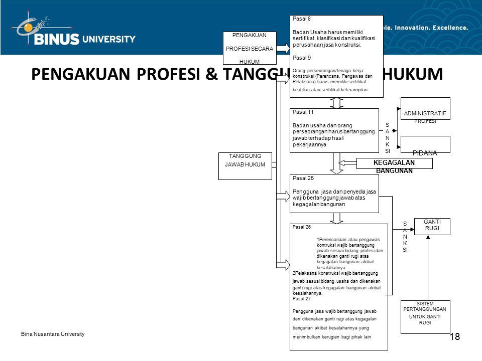 PENGAKUAN PROFESI & TANGGUNG JAWAB HUKUM