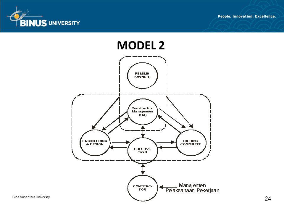 MODEL 2 Bina Nusantara University