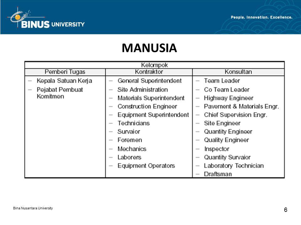 MANUSIA Bina Nusantara University
