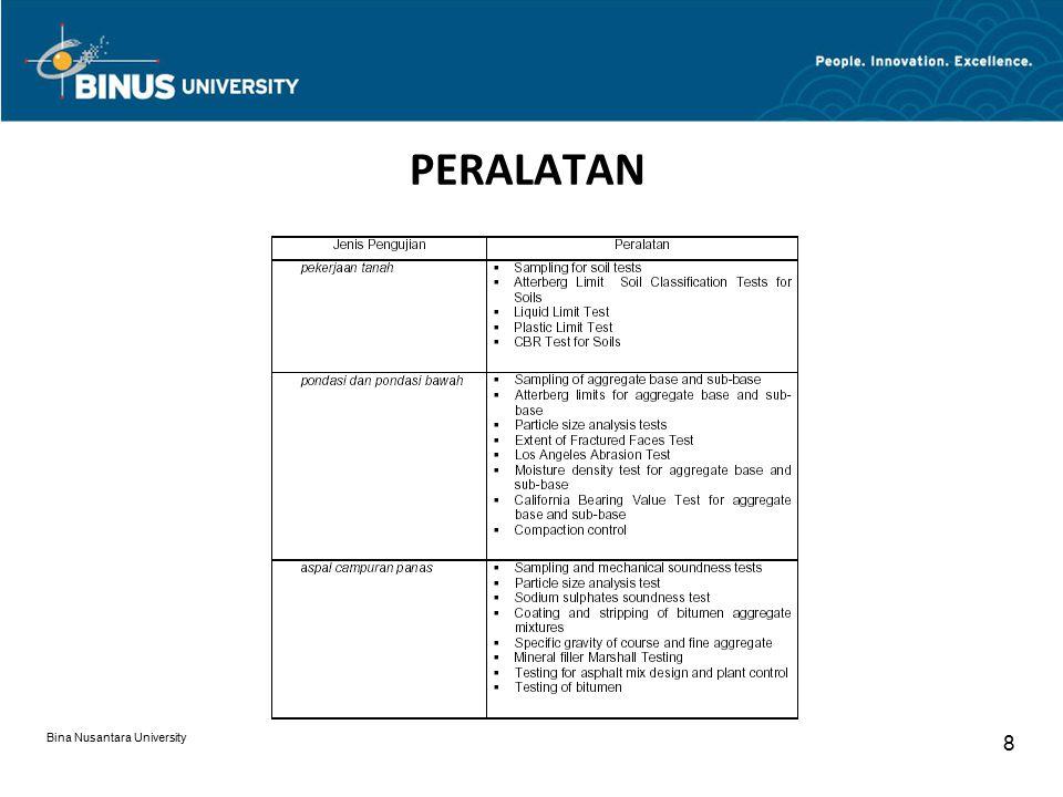 PERALATAN Bina Nusantara University