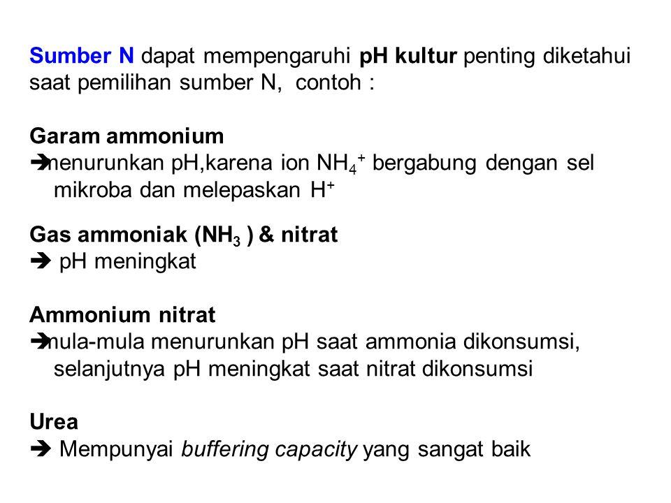 Sumber N dapat mempengaruhi pH kultur penting diketahui saat pemilihan sumber N, contoh :